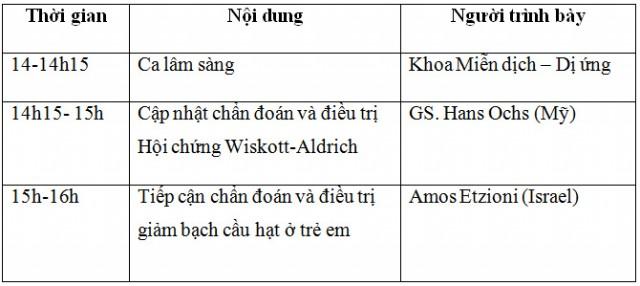 benh-vien-nhi-tw_280401